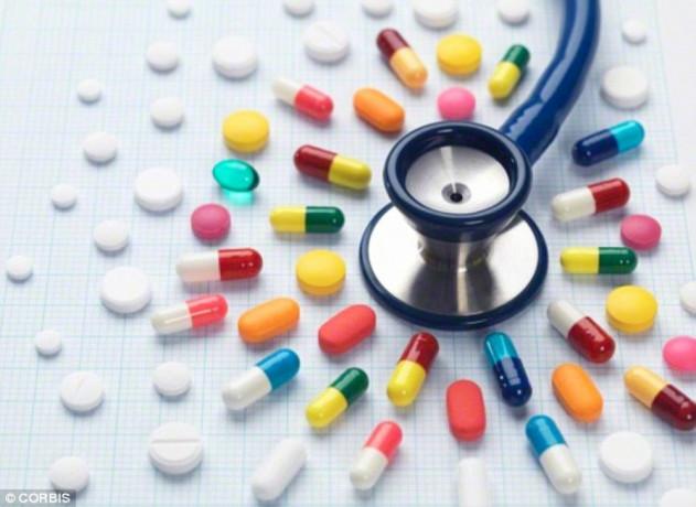 Analgesic Medicines 1